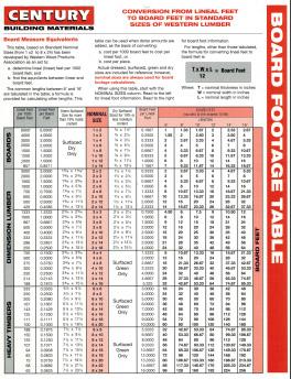 board footage table pdf